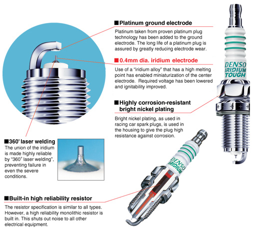 Fake DENSO spark plugs from e-bay