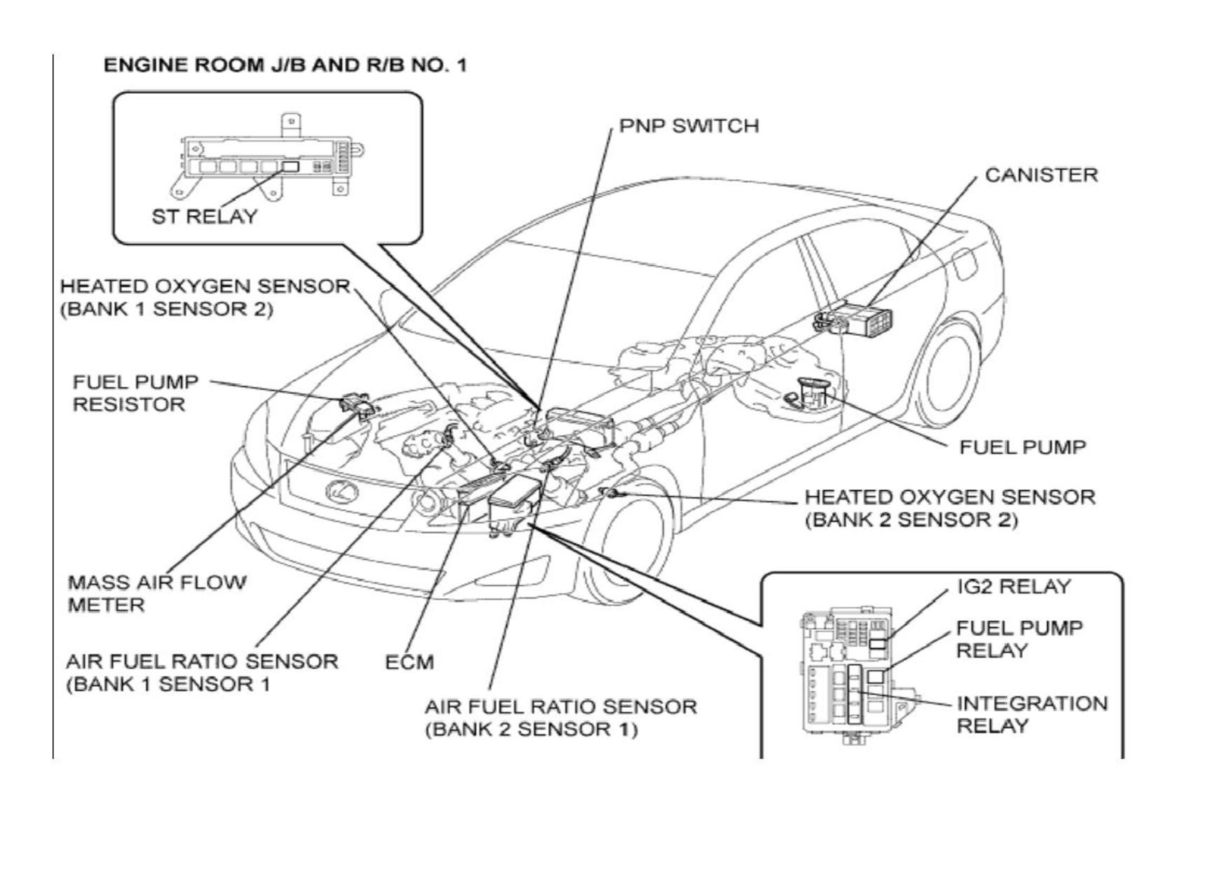 Lexus Es300 Air Fuel Sensor Location 1999 Ratio Codep1135 A F Heater Circuit Malfunction Bank 1 And O2 Sensors Is 250 250c Club 2000