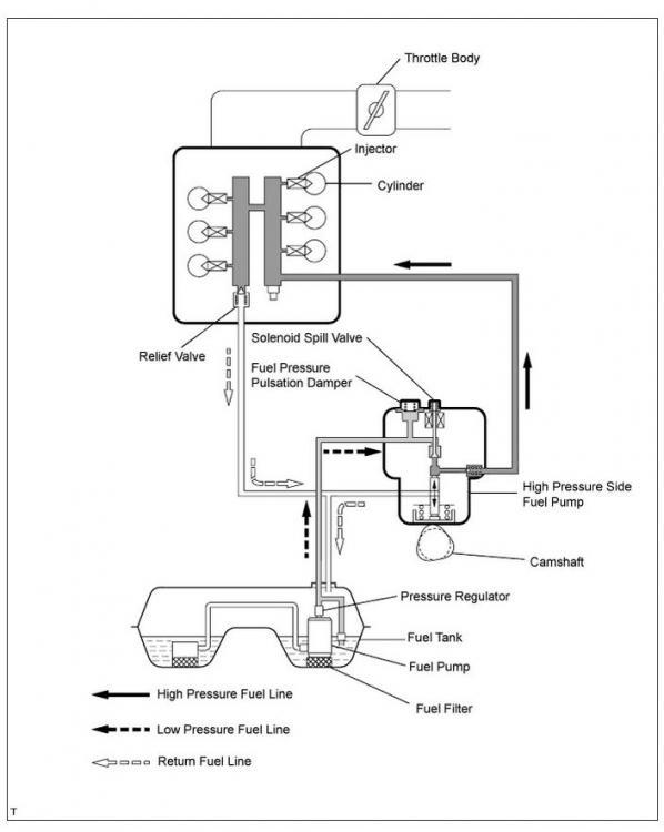 5a660ebdc8044_IS250fuelsystem.thumb.jpg.6bc6f298ce3e00a0a99b0216c585676e.jpg