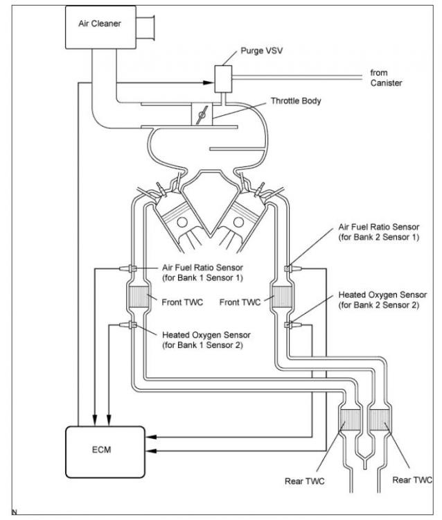 5a7b2cad0a191_emissioncontrolsystem.thumb.jpg.3fe24a7fac76dbdcc0c069d297acd853.jpg